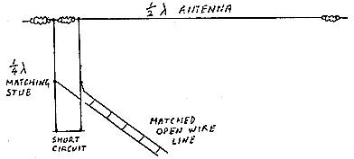 Open-wire feedline